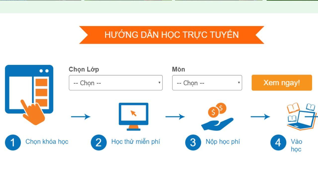 Hướng dẫn học trực tuyến trên website luyenhoc.vn